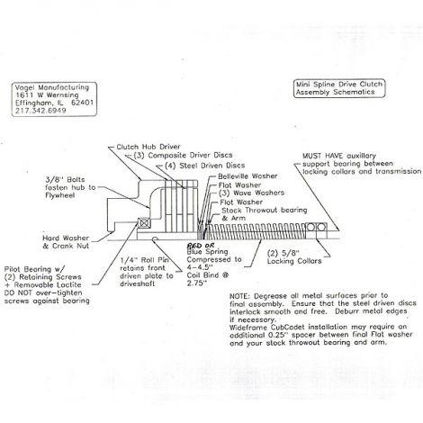 Clutch Parts - MINI Spline Clutch